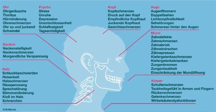 cmd-symptome